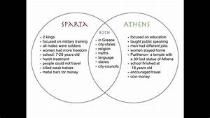 Sparta And Athens Similarities