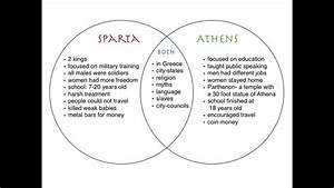 10  07 Sparta  U0026 Athens Venn Diagram
