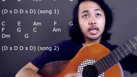 Cerita tentang gunung dan laut. Chord Kunci Gitar Lagu Selow Wahyu, Liriknya Slow ...