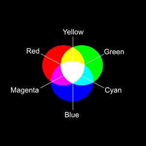 unity color unity manual color correction