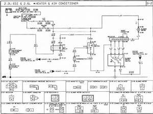 Diagram  Diagramtemplate  Diagramsample In 2019