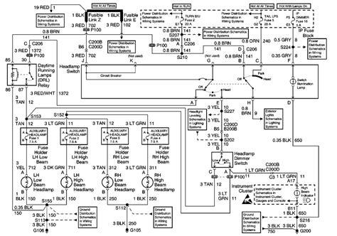 2000 chevrolet c6500 truck wiring diagram html