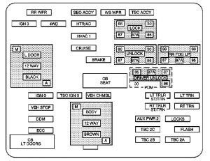 cadillac escalade   fuse box diagram auto
