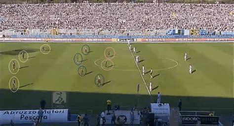 Juventus Napoli Highlights Goalsarena