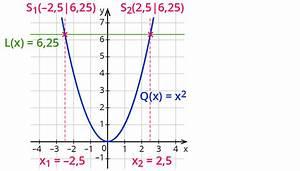 Alg2 Berechnen : ungew hnlich l sen durch quadratische formel arbeitsblatt ideen arbeitsbl tter f r ~ Themetempest.com Abrechnung