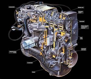 Lean Burn Engine Diagram Example Di 2020