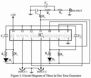 Et  U00f8jeblik I Livet Af Rytteren  2 Tone Generator Online