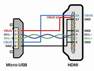 Wiring Diagram Hdmi Wire Color Code Diagrams