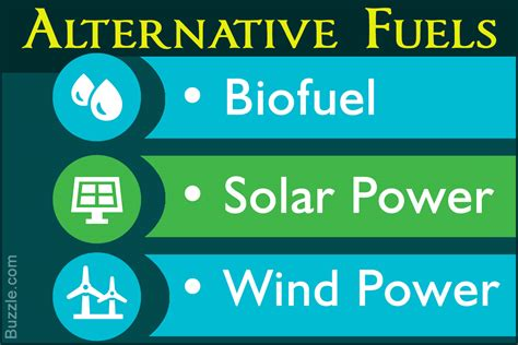 A List Of Promising Alternatives To Fossil Fuels That You