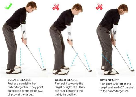 ideal golf swing proper alignment in golf free golf tips