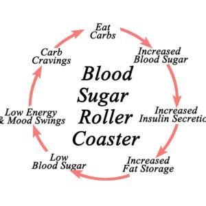 lean pcos diet  lifestyle recommendations martha