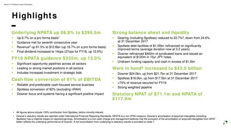 downer edi ltd adr 2018 q4 results earnings call