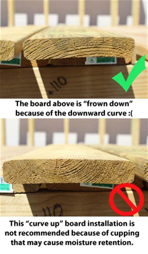 Camo Deck Screws For 2x6 by Cedar Deck Fasteners Diy Home Center