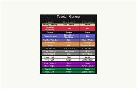 diagram    toyota camry xle factory wiring