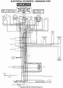 Scag Wiring Diagram