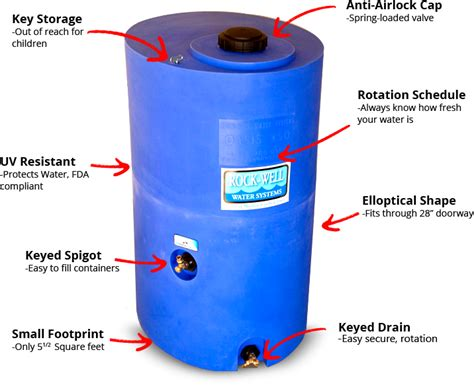 vassallo 150 gallon vertical cylinder water tank vrm storage water tanks for homes storage designs 46257