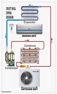 Wiring Diagram Of Split Type Air Conditioner