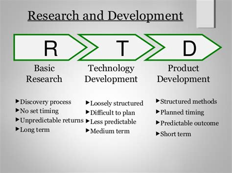 product design and development product design and development ch1