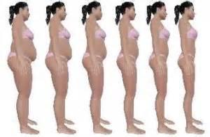 Как похудеть в домашних условиях быстро после родов кормящей маме