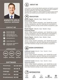 new look for resumes new style resume templates