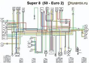 U0421 U0445 U0435 U043c U0430  U0441 U043e U0435 U0434 U0438 U043d U0435 U043d U0438 U0439 Kymco Super 8 50