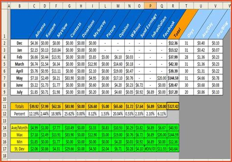 free excel spreadsheets templates ms excel spreadsheet
