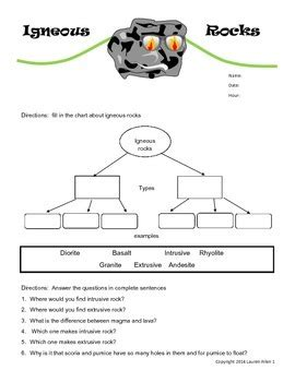 6th Grade Igneous Rock Worksheet By Lauren Allen Tpt