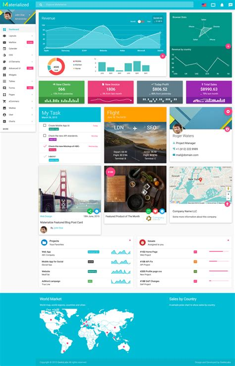 materialize templates 5 dashboard templates for your saas application