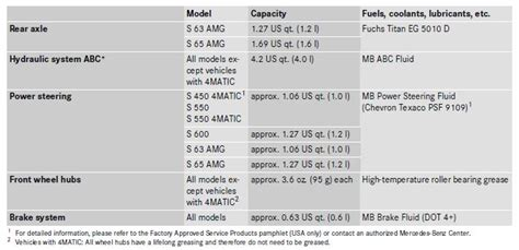 differential fluid capacity mbworldorg forums