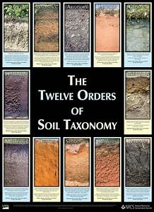 Quot The Twelve Orders Of Soil Taxonomy Quot Http Www Nrcs Usda