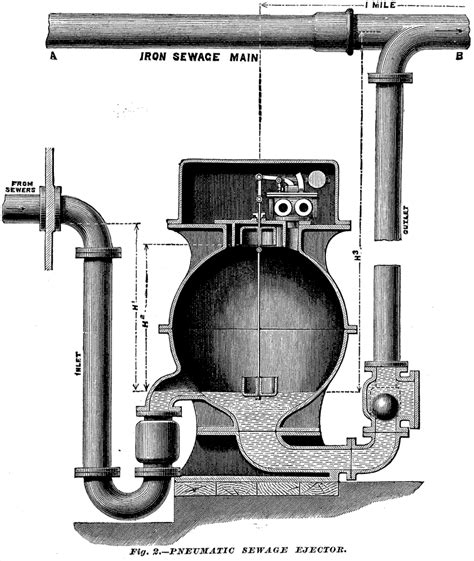 sewage ejector sewer history photos and graphics