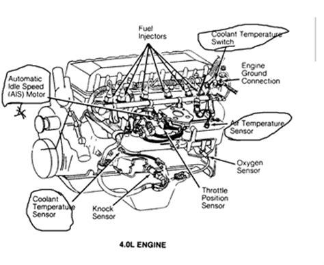 Jeep Commander O2 Sensor Wiring Diagram by 1991 Jeep Wrangler Diagram Engine Coolant Temp Sensor