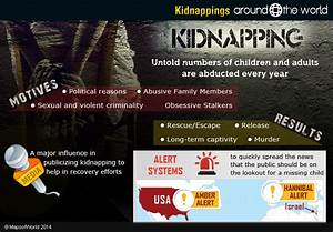 Kidnappings Around the World | Around the world