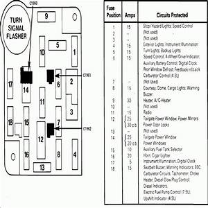 1984 Ford F150 Fuse Box Diagram 30 More Step And Image