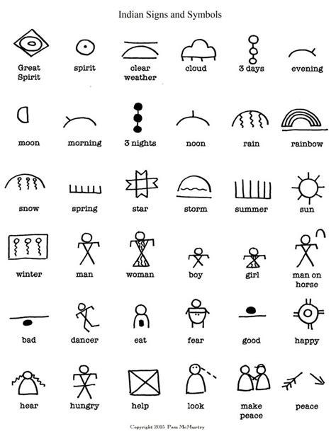 Indian Signs and Symbols digital download | Native