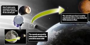 Nasa plans to 'lasso' asteroid the size of two double ...