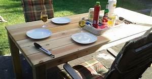 Gartentisch Selber Bauen Holz : gartentisch selber bauen f r unter 100 euro anleitung ~ Watch28wear.com Haus und Dekorationen