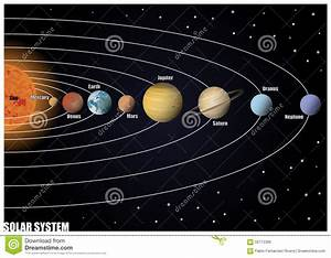 Diagram Of Solar System Stock Illustration