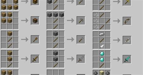 basic crafting recipescharts crafting recipes