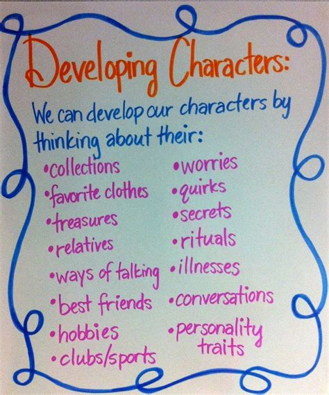 Character Development Anchor Chart