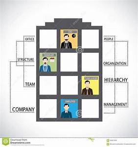 Office Company Structure Of Employees And Other Management