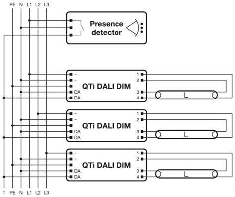 Quicktronic Intelligent Dali Dim Osram