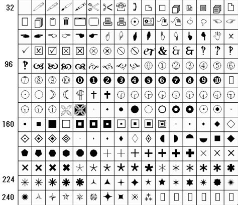 Pin Wingdings 2 On Pinterest