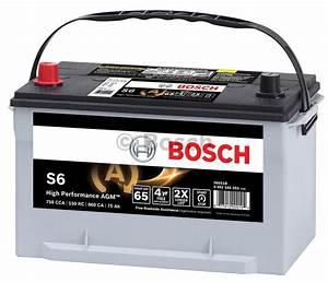 Battery-agm