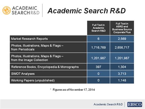 Academic Search R&D | Full-Text for Research and ...