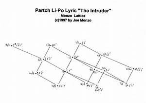 Harry Partch  The Intruder  From 17 Lyrics By Li