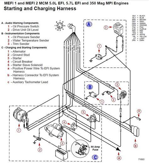 Mercruiser 5 7 Alternator Wiring Diagram by Diagram 3 0 Mercruiser Wiring Diagram Version Hd