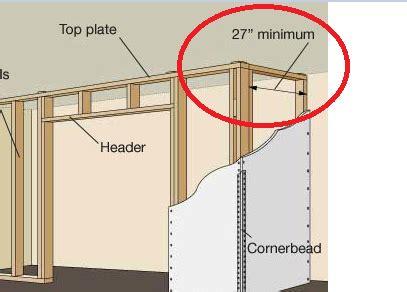 Standard Closet Depth Bedroom by How To Build A Closet Itty Bitty Intrigue Closet