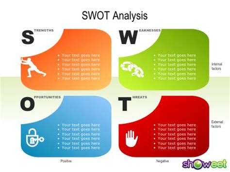 swot analysis template images hd blogs stuff  buy