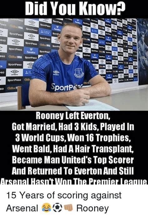 Everton Memes - 25 best memes about hair transplant hair transplant memes
